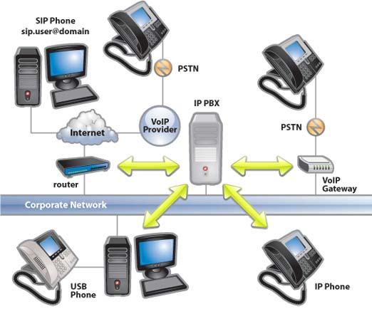 ITCRS-PBX